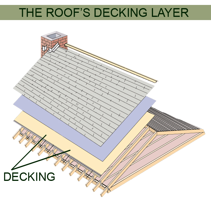 Roofing decking with over 60 billion square feet of for T g roof decking